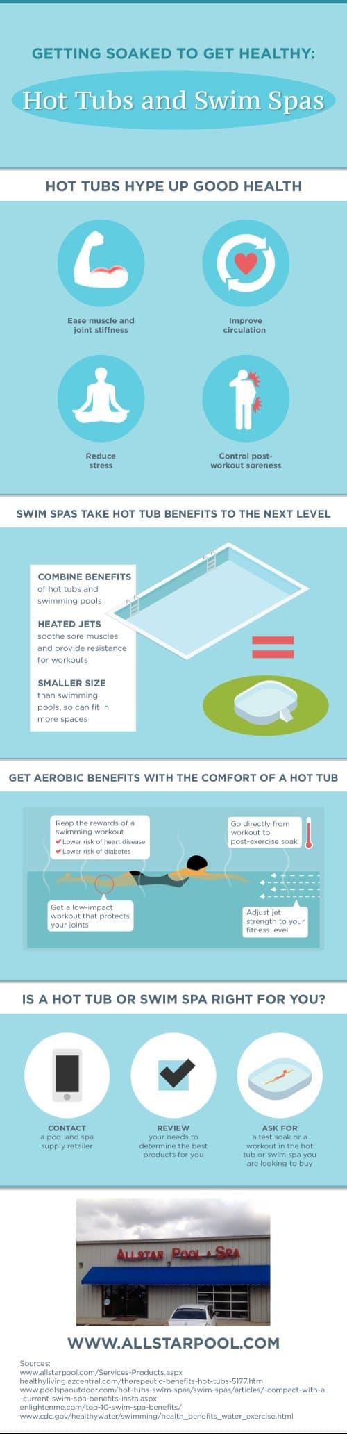 Hot Tubs And Swim Spas Birmingham, AL