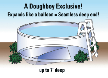 Exclusive Doughboy Pools in Birmingham